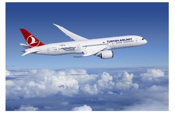 Turkish Airlines сохраняет лидерство по числу авиарейсов в Европе