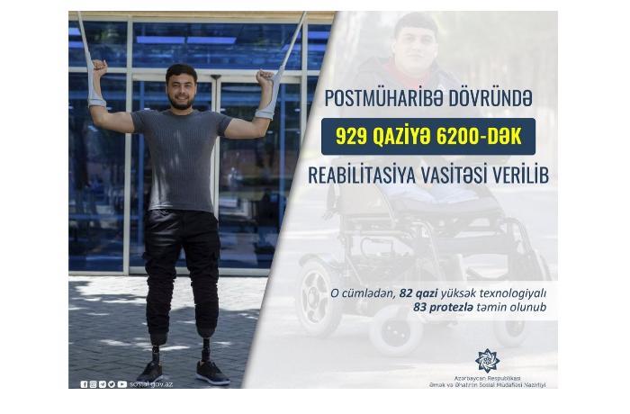 В Азербайджане в послевоенный период 929 инвалидам передано до 6200 средств реабилитации